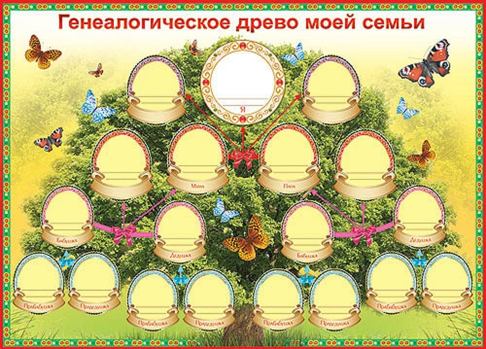 проект генеалогическое древо картинки тот